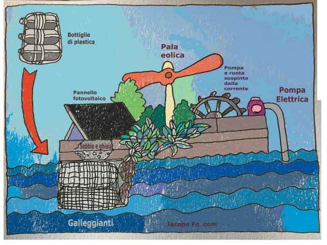 isola plastica lago iseo