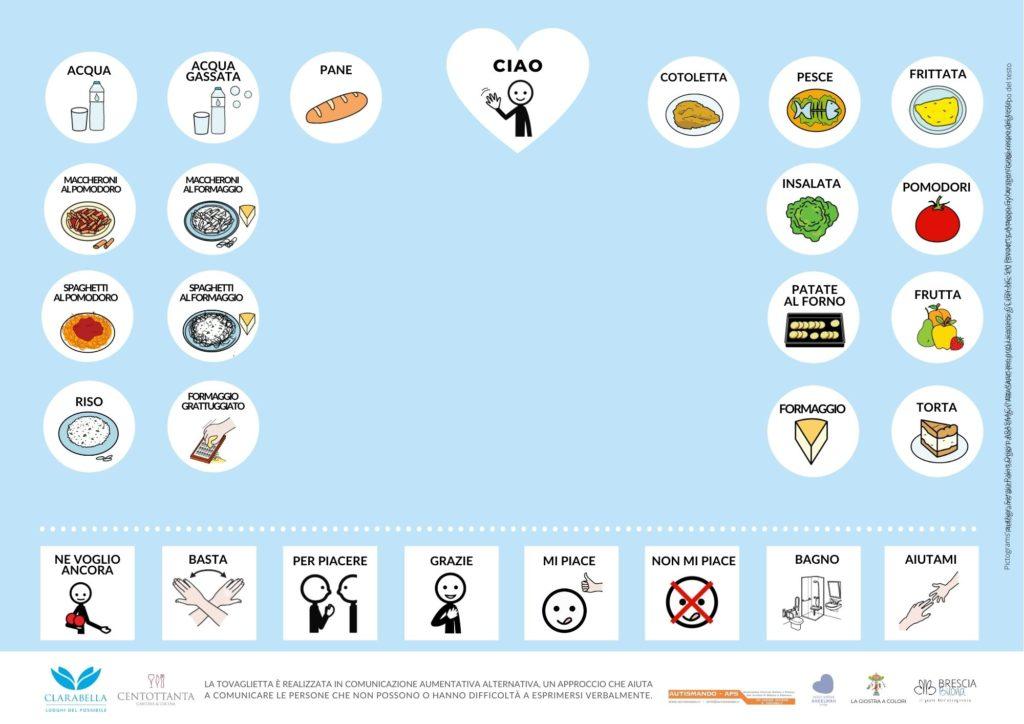 Tovaglietta in simboli ristorante Centottanta Clarabella